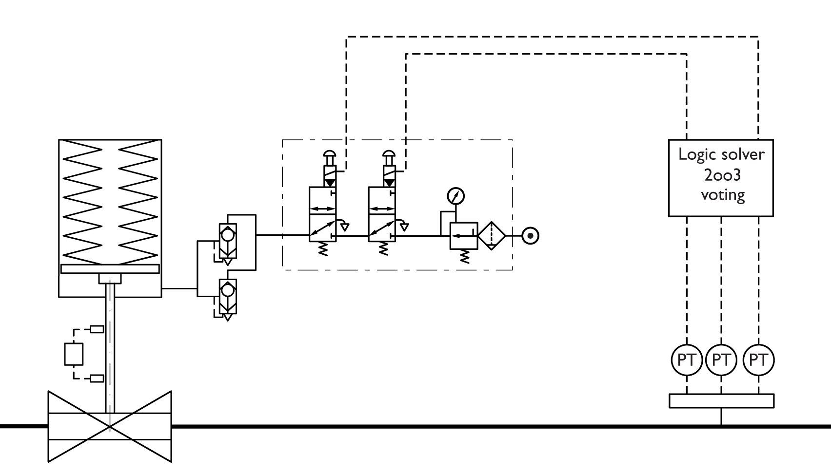 mechanical system block diagram mechanical system object